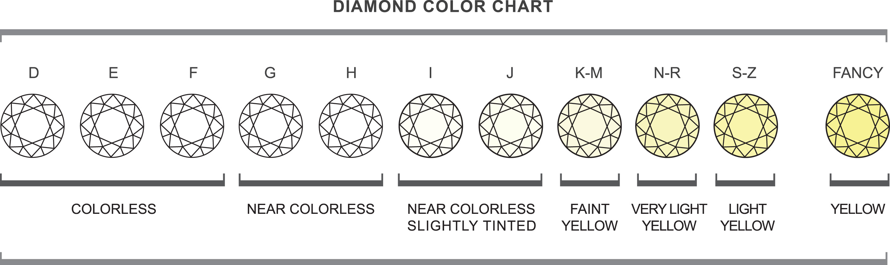 Diamond Basics Velasquez Jewelers – Diamond Clarity Chart
